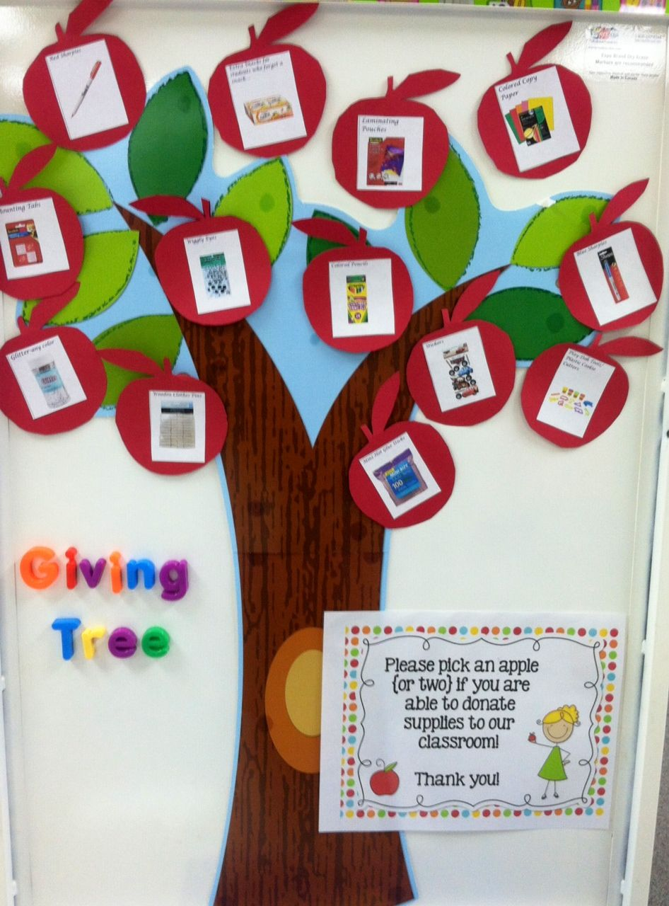 Classroom Giving Tree Ideas ~ Giving tree for open house with pictures of wish list