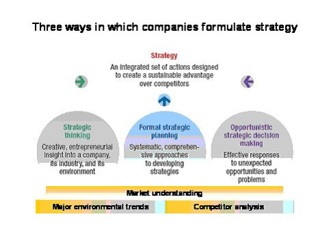 strategies used in apollo tyres company Company pursuing three-pronged strategy for vision 2020  leading tyre-maker apollo tyres plans to raise ₹1,500 crore to support growth plans and for the launch of a new range of two-wheeler.
