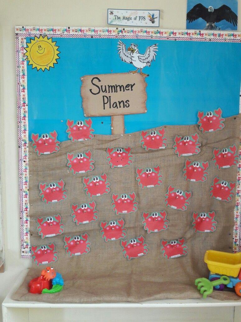 Crab theme bulletin boards bulletin boards