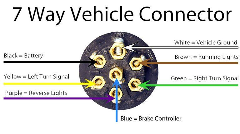 electric trailer brake controller wiring diagram 14
