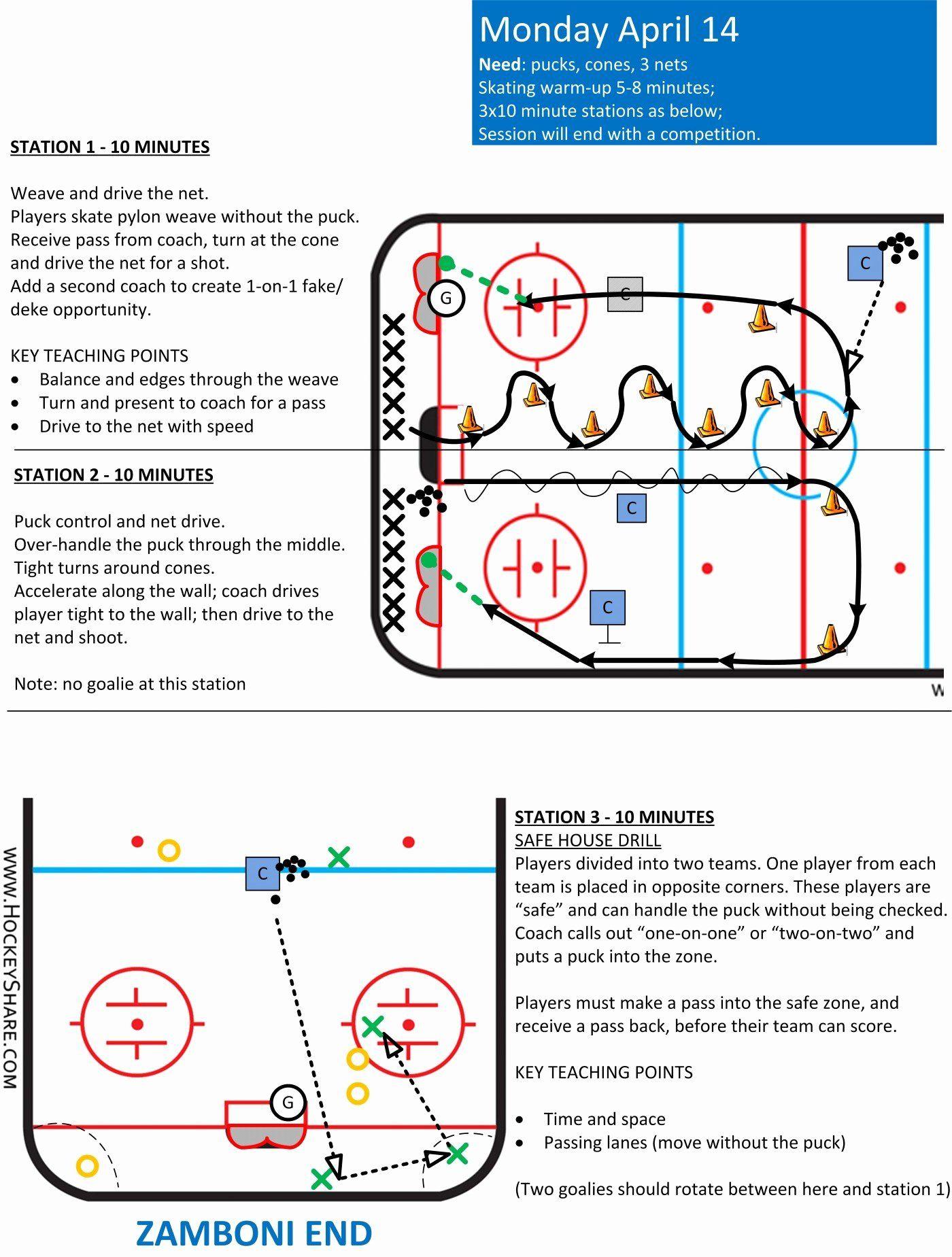 Hockey Practice Plan Template Best Of 022 Plan Template Hockey Practice Usa Football Hockey Drills Hockey Hockey Workouts