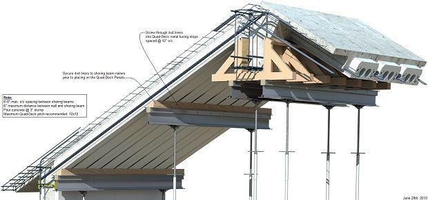 Hurricane And Tornado Resistant Concrete Houses Concrete Houses Roof Trusses Roof Structure