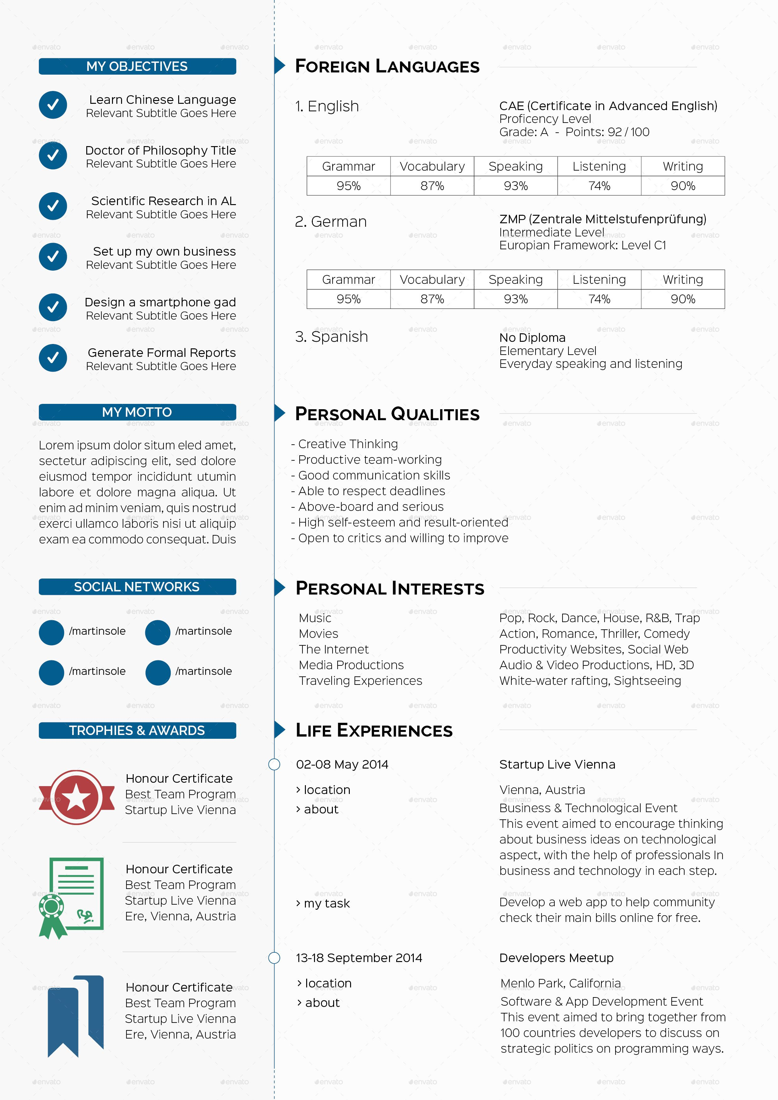Clean multipurpose cv template with images chinese