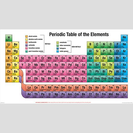 Pin by bodypartchart on bodypartchart wall graphics pinterest periodic table periodic table chart urtaz Images