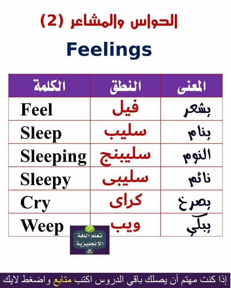 الحواس والمشاعر English Language Learning Grammar Learn English Learn English Vocabulary