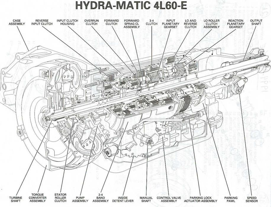 4l60 E 4l65 E Transmission Diagram Transmission Repair Automotive Repair Transmission