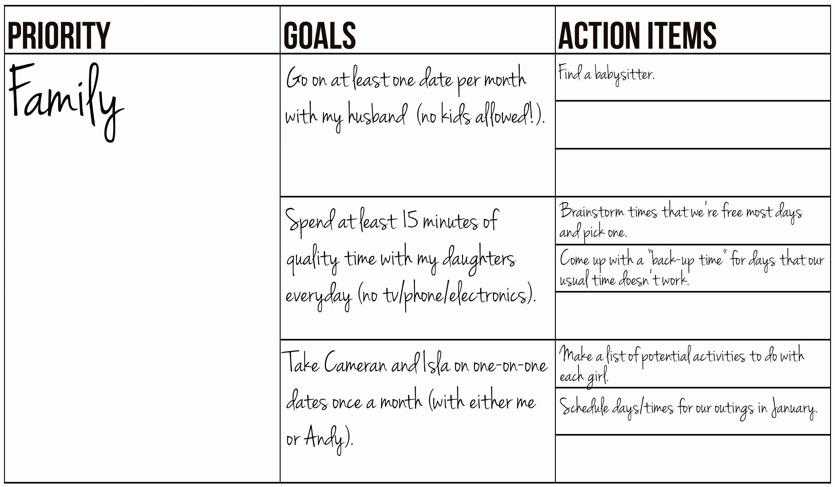 Personal Wellness Plan Template New Free Printable Goal