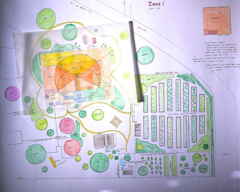 Permaculture Design Process 2: Making a Base Map ...