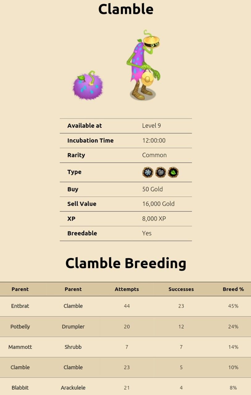 my singing monsters breeding for clamble. For more updates