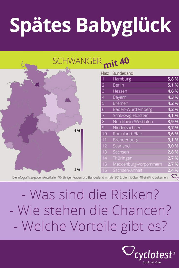 Schwanger mit 40: Was gibt es zu beachten? | cyclotest.de
