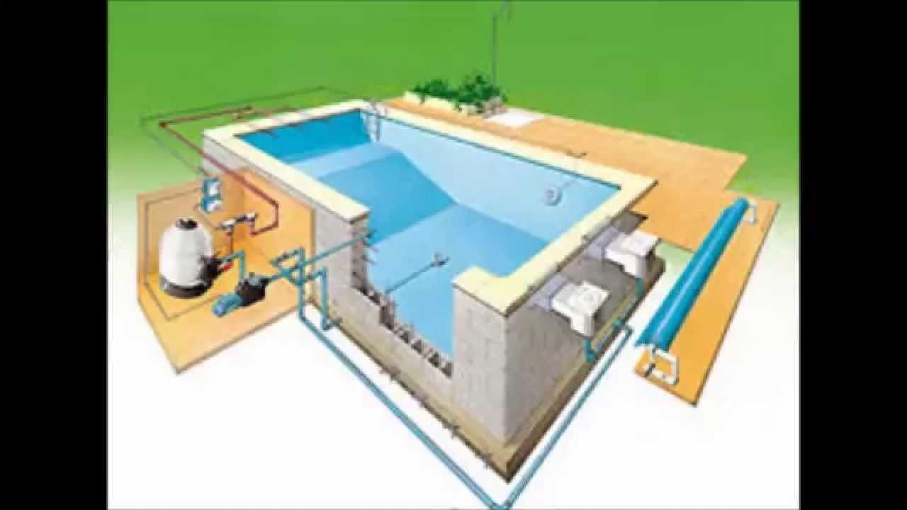 How to build a swimming pool building a swimming pool