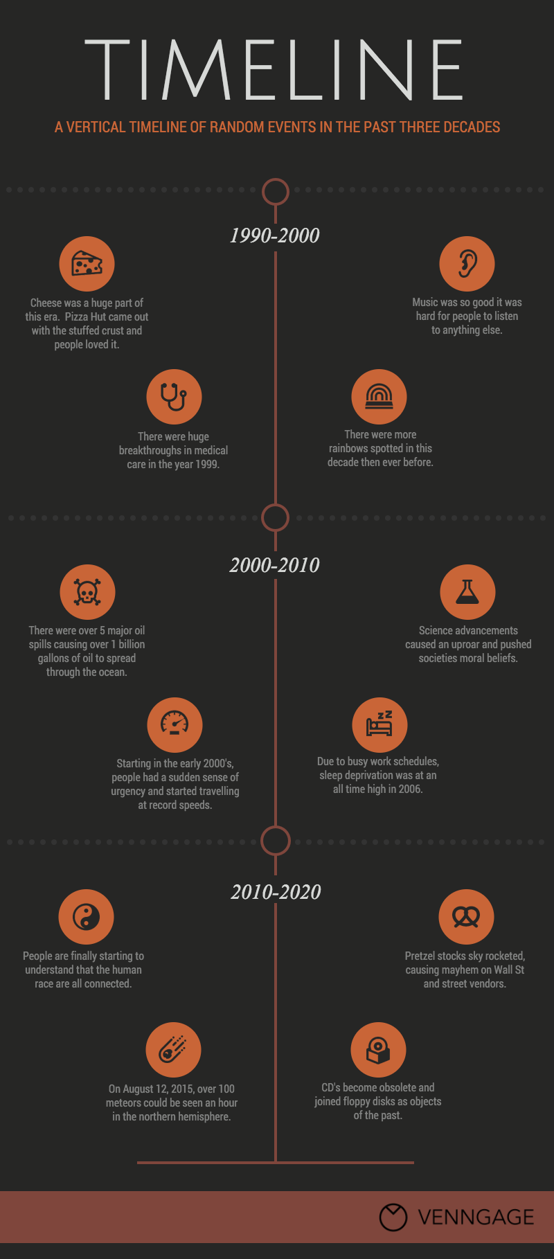 40+ Timeline Template Examples and Design Tips Venngage