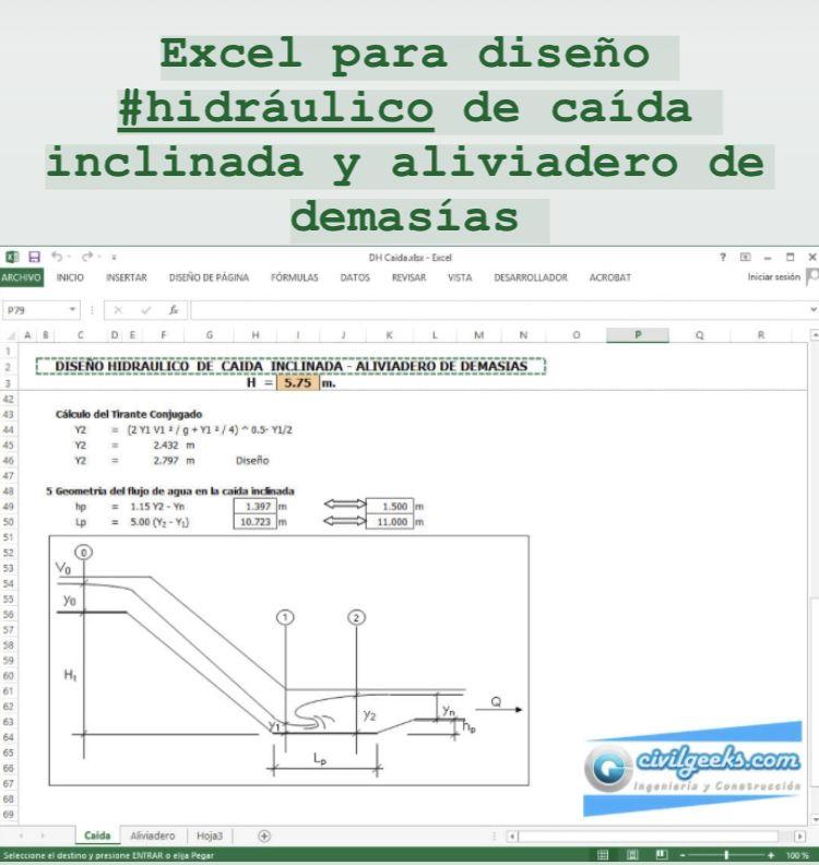 Excel Para Diseno Hidraulico De Caida Inclinada Y Aliviadero De Demasias Civilgeeks Com Hojas De Calculo Hoja De Calculo Excel Disenos De Unas