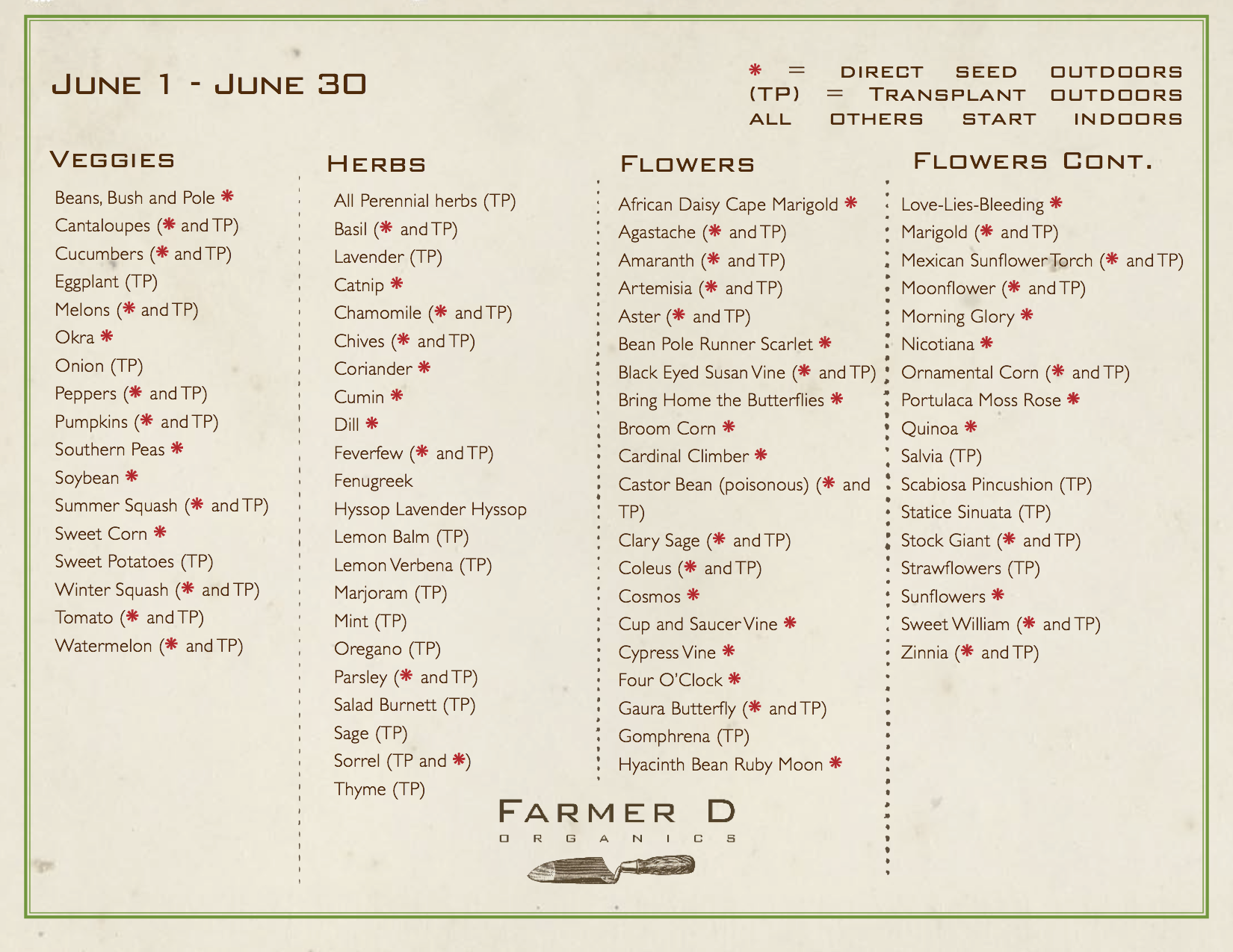 planting schedule | related posts planting guide may 15 30 planting ...