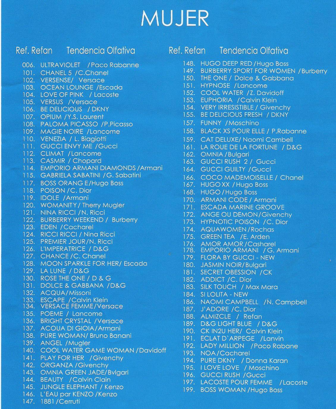 Equivalenza Lista Perfumes 2015 Peluquería Y Belleza En 2019