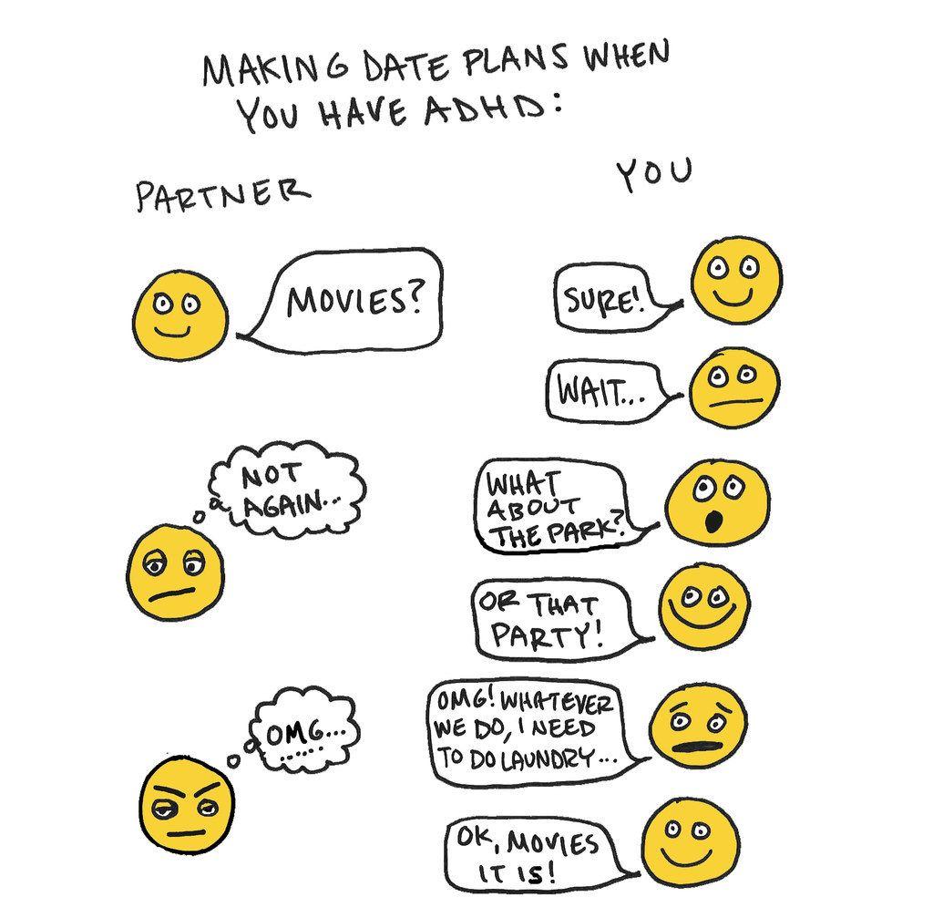 Dating dyslektiska