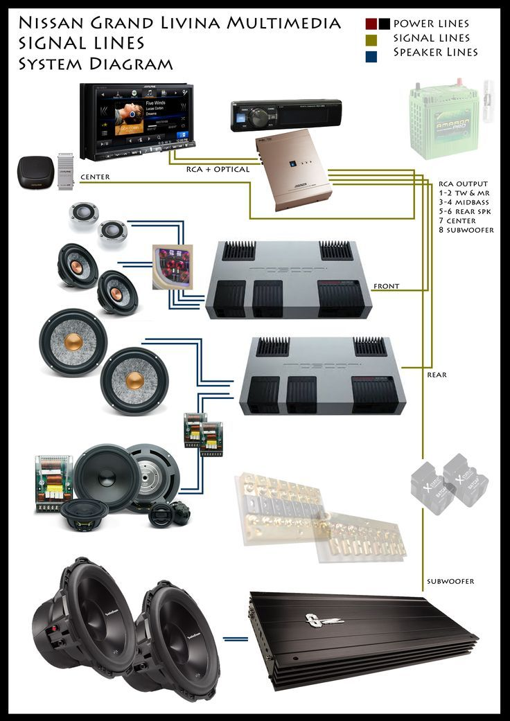 Car stereo system diagram facbooik 736x1041 jpeg car audio car stereo system diagram facbooik 736x1041 jpeg asfbconference2016 Images