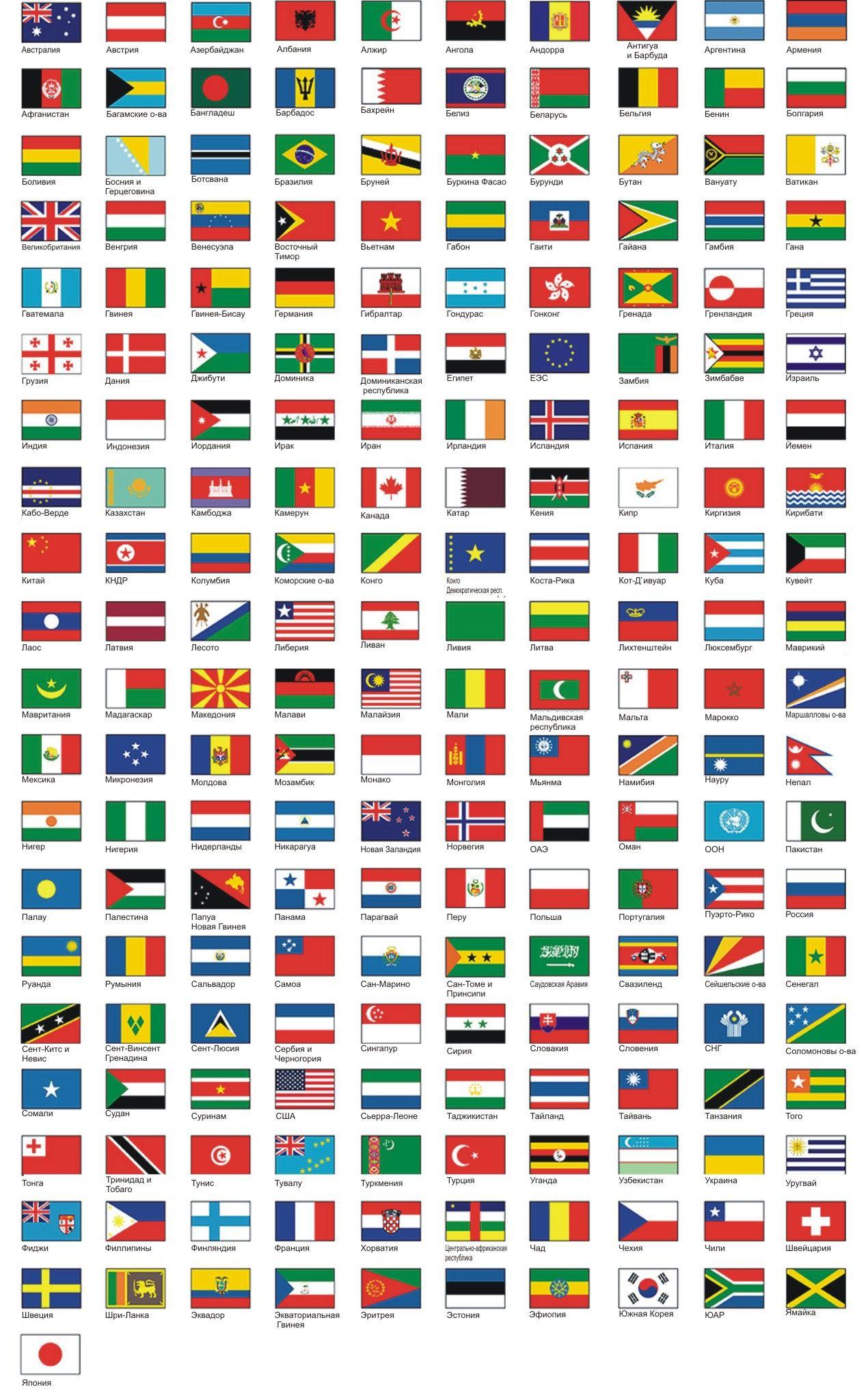 флаги стран европы - Αναζήτηση Google | Флаг, Карта, Книги ...