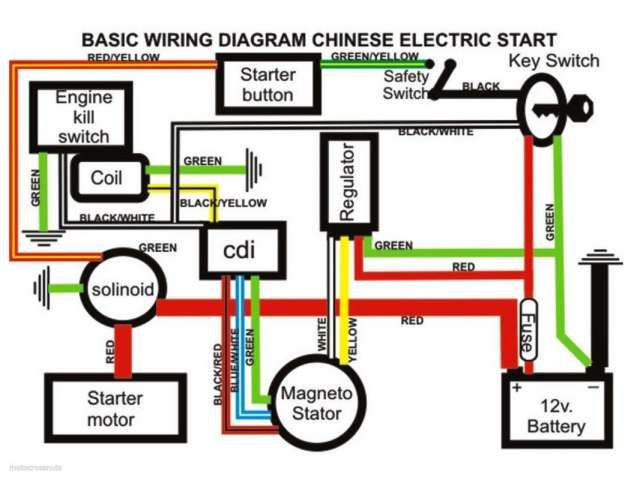 10 Cdi Motorcycle Wiring Diagram Motorcycle Wiring 90cc Atv Chinese Scooters