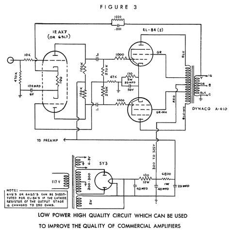 Push-Pull (PP) EL84 (6BQ5) or 6V6 (6AQ5) Tube Amp Schematic with