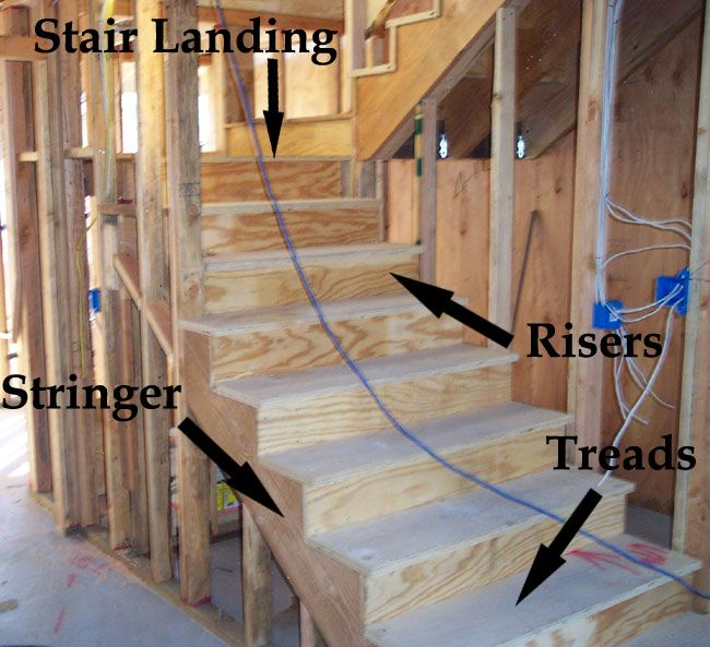 Stair Building Advice.