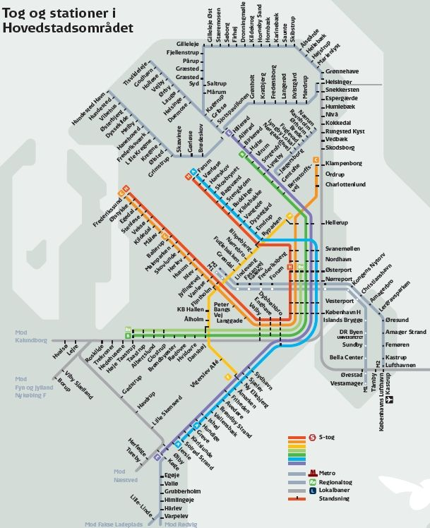 How To Use Public Transport in Copenhagen | Travel Denmark