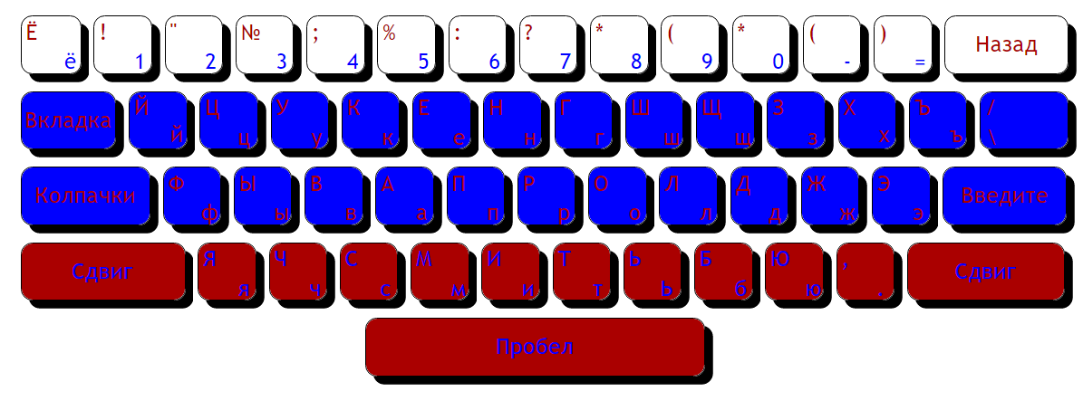 Make art out of an on-screen keyboard. Colors, gradients, box-shadows, opacity, key shape, size, rotate… English or Russian layout  http://www.ralphcorbett.com   #color #keyboard #art #design #create #css #animation #css #size #transaction #English #Russian #RainbowKeyboard #ColorKeyboard  #Ralph #Corbett #RalphCorbett
