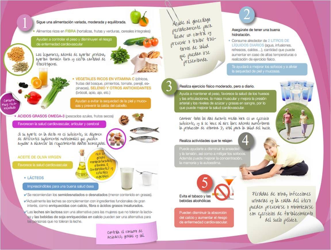 Buenas prácticas: el farmacéutico en el control de la menopausia