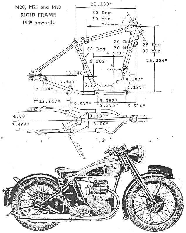 989ff8506a003eae120575f16da8558c motorcycle blueprints google search motorcycle engines and bsa m20 wiring diagram at gsmx.co