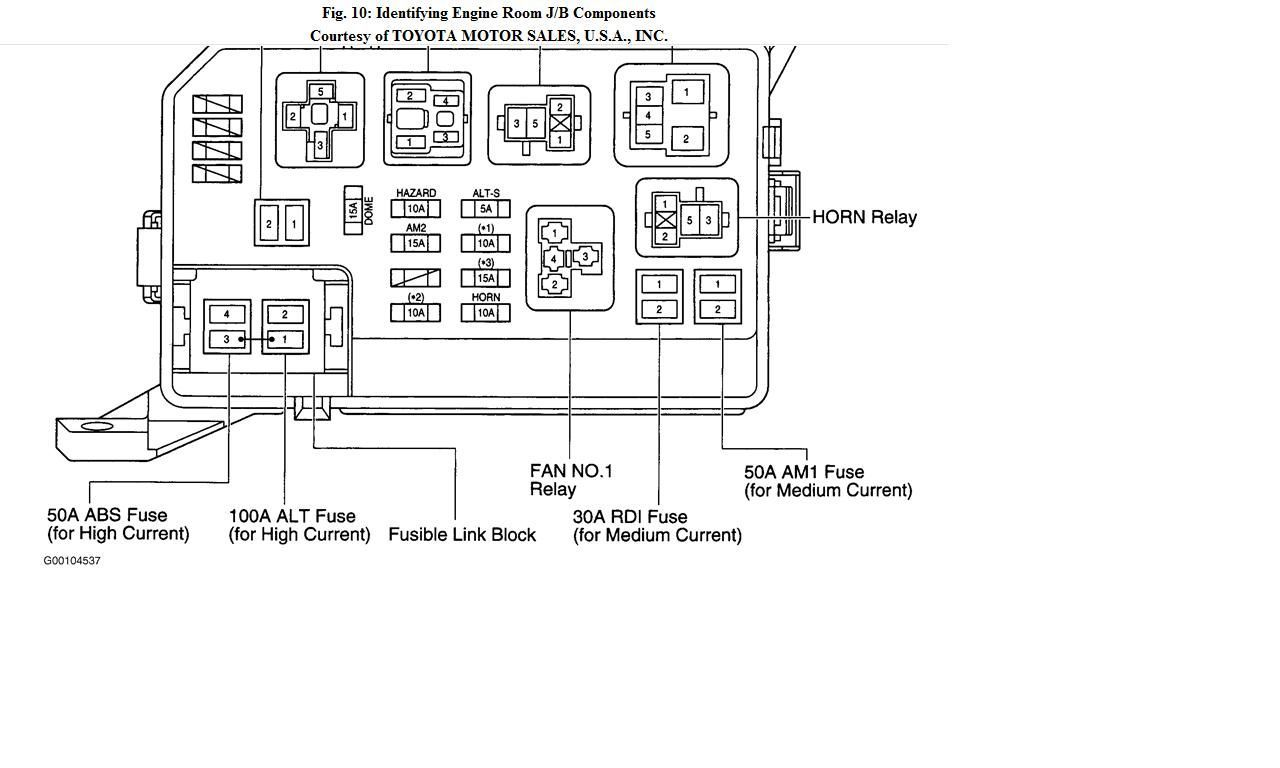 Toyota Corolla 2001 Fuse Box Radio Wiring Schematic Diagram Corolla Toyota Corolla 2001 Fuse Box