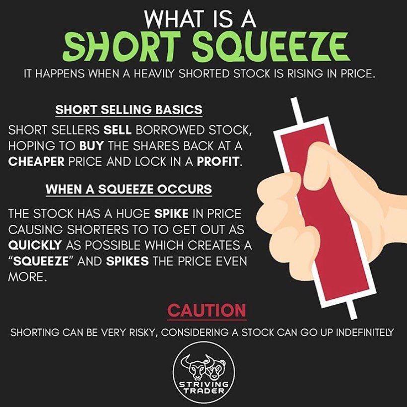 Pin On Stocks Trading