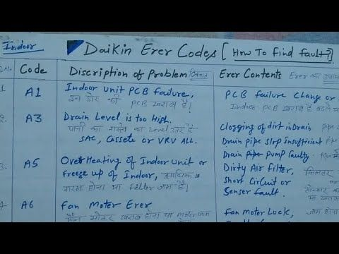 Daikin AC Errer Codes - YouTube | lin in 2019 | Coding