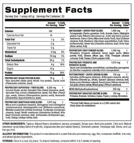 tropical shakeology nutrition facts | my beachbody business