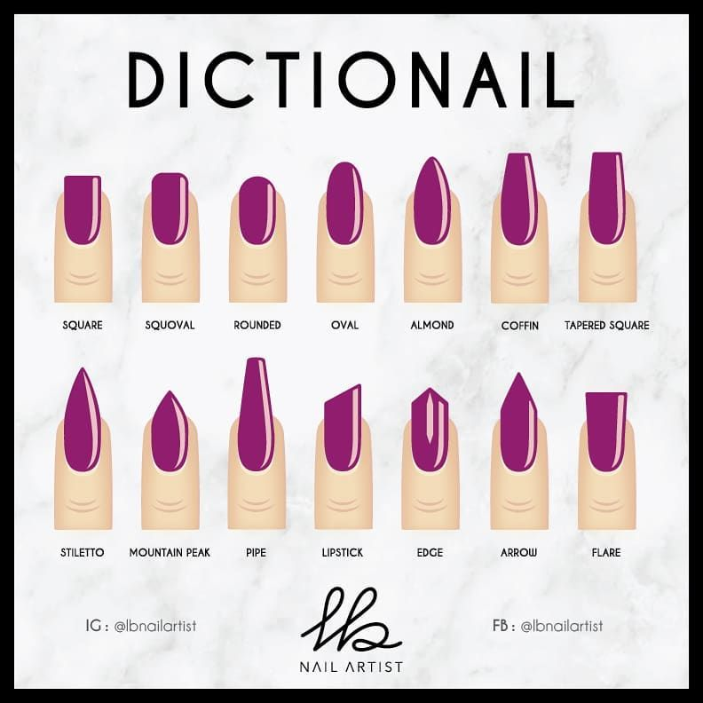 "Photo of LB Nail Artist on Instagram: ""Sometimes it can be hard to choose the right nail shape with all the ones that are possible! What about a DICTIONAIL to help us figure that…"""