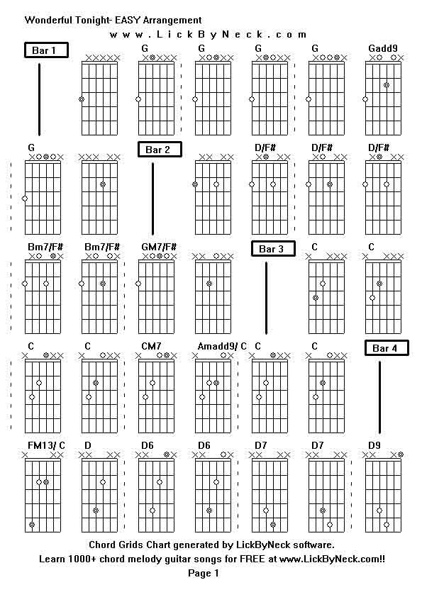 Easy Chord Melody Guitar Projects To Try Pinterest Guitars