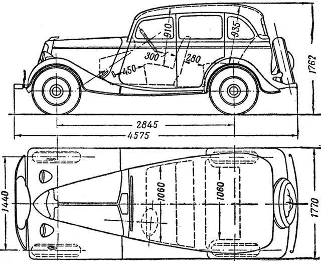 Gaz 22 Volga blueprint Автосхемы Pinterest - fresh blueprint 3 commercial