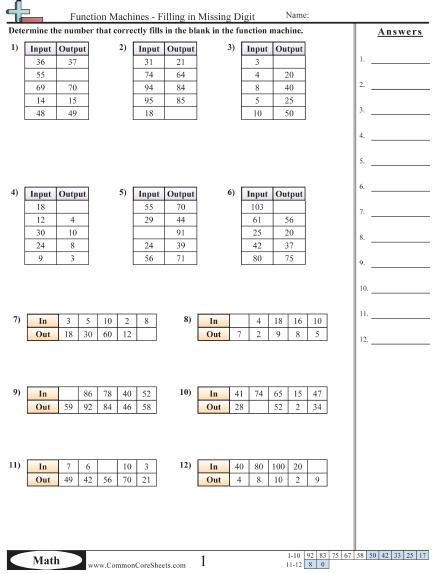 Comparing functions worksheet algebra 2