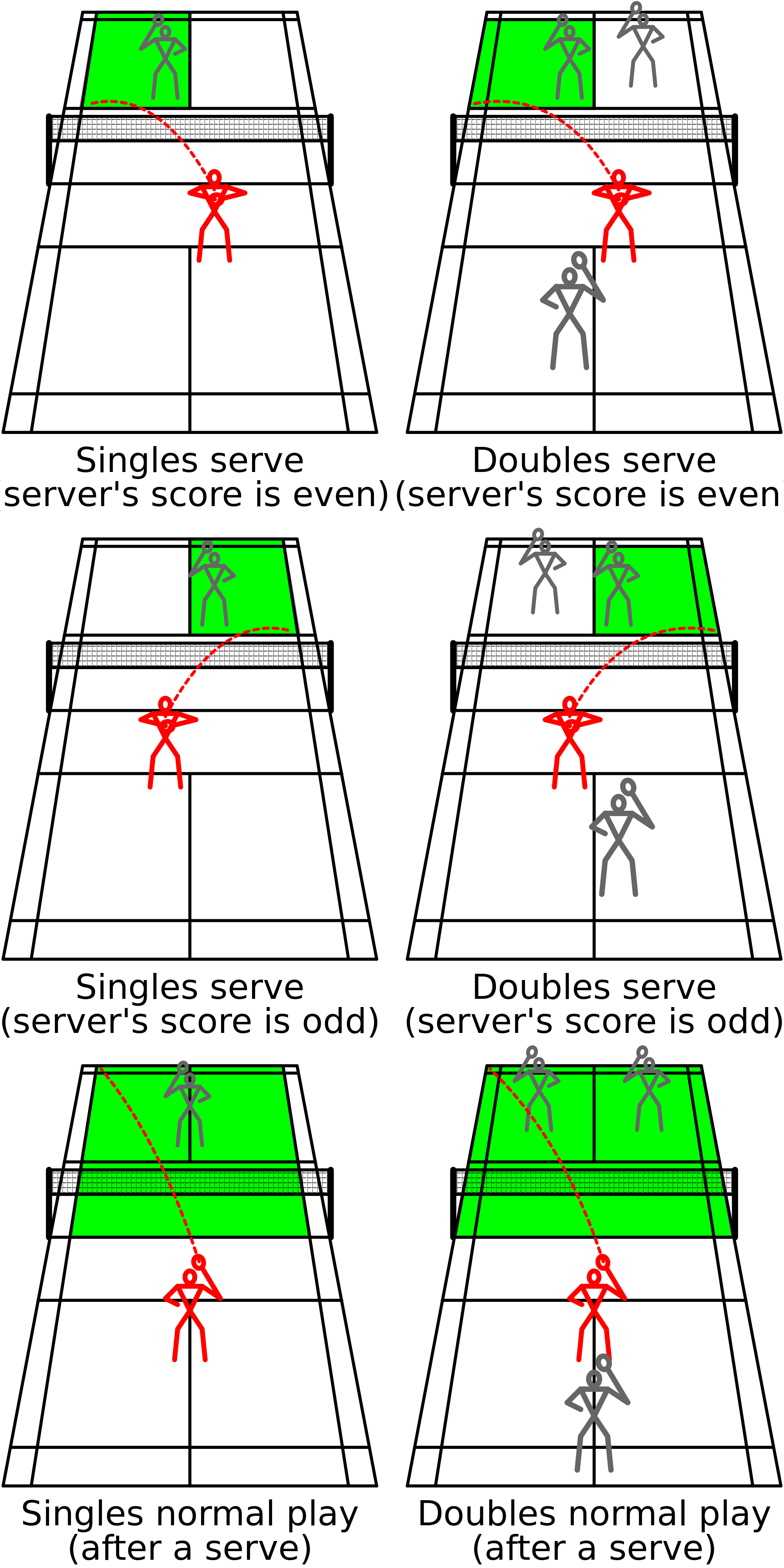 The Legal Bounds Of A Badminton Court During Various Stages Of A Rally For Singles And Doubles Games Badminton Rules Badminton Games Badminton Court