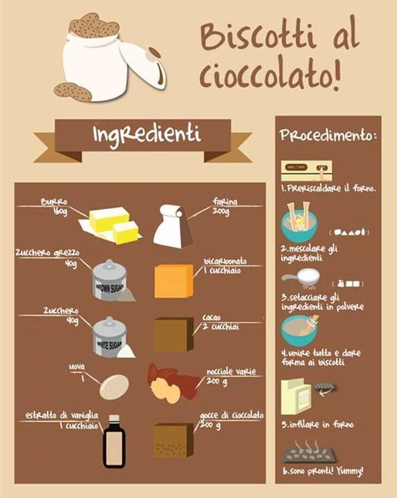 Che si fa in una piovosa domenica pomeriggio di inizio novembre? I biscotti al cioccolato ovviamente! Ecco qui la nostra ricetta!