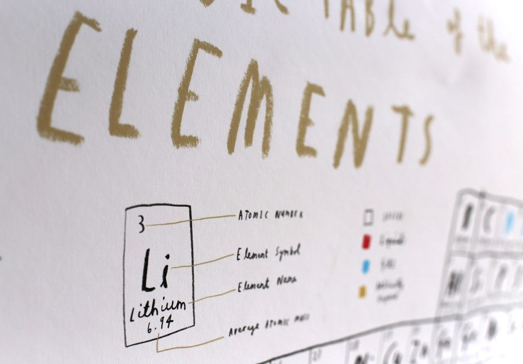 Periodic table of the elements by Oliver Jeffers