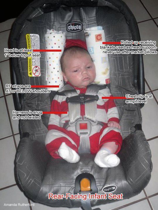 Schematics Of A Car Seat : Diagram of rear facing car seat set up carseat safety