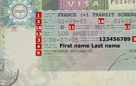 how to find visa grant number