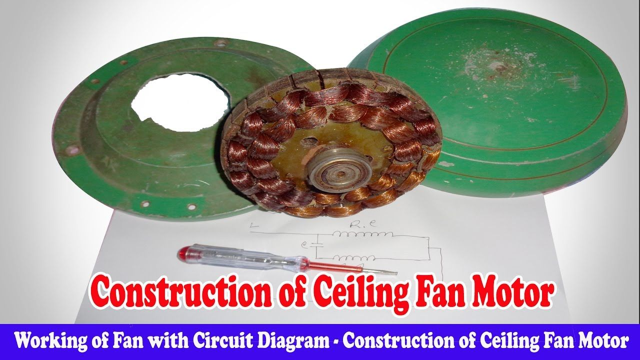 Working of Fan with Circuit Diagram Construction of Ceiling Fan – Idiots Ceiling Fan Wiring Diagram