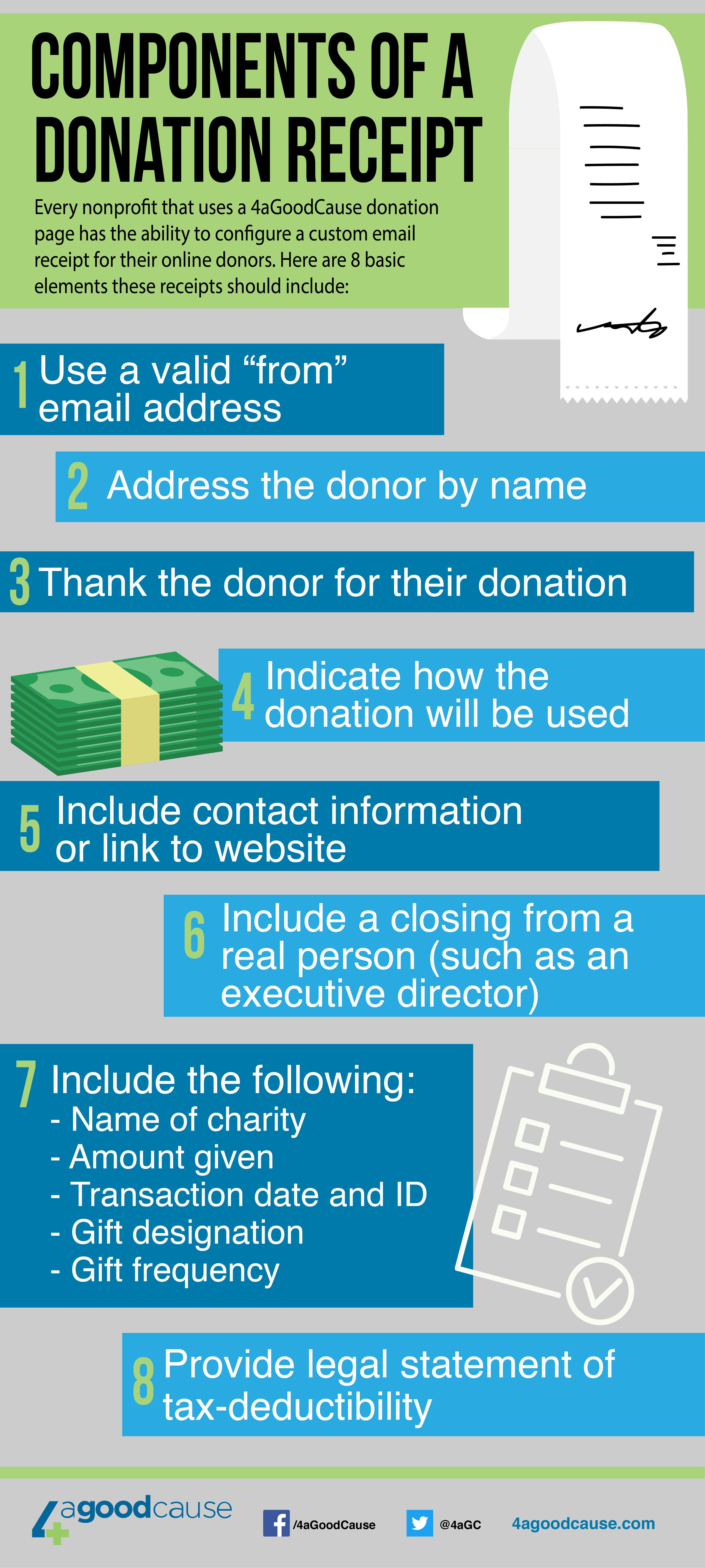 8 elements every online donation email receipt needs nonprofit