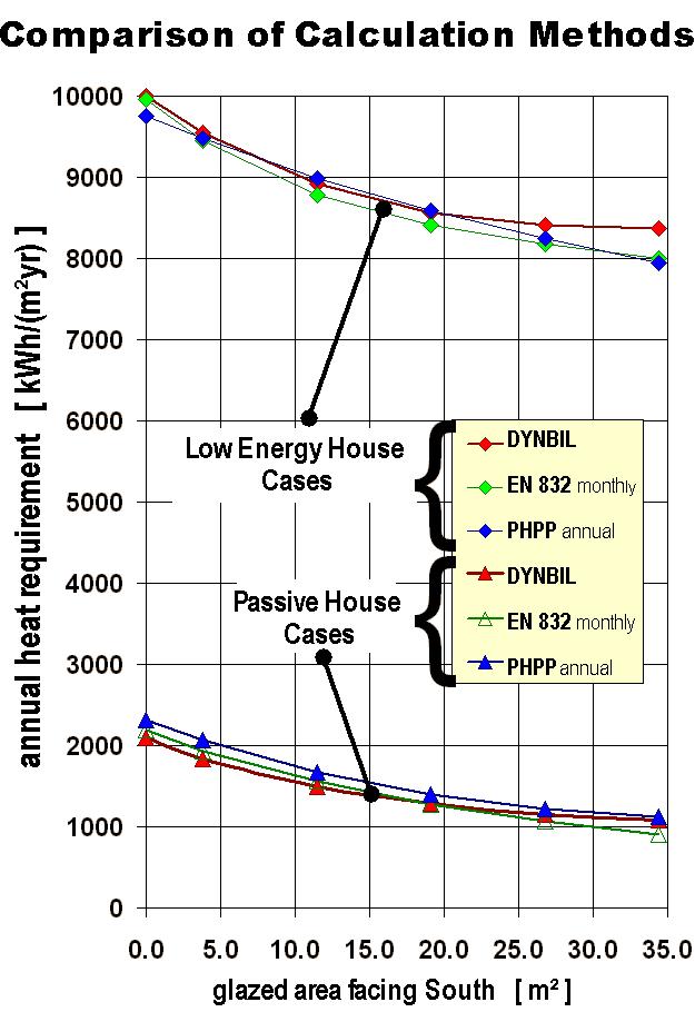 passive house design phpp passive house design package