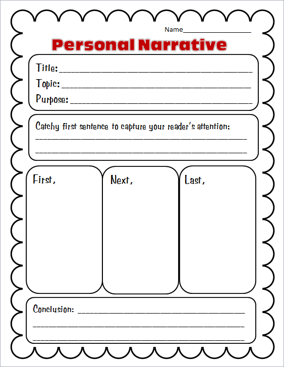 Narrative essay planner