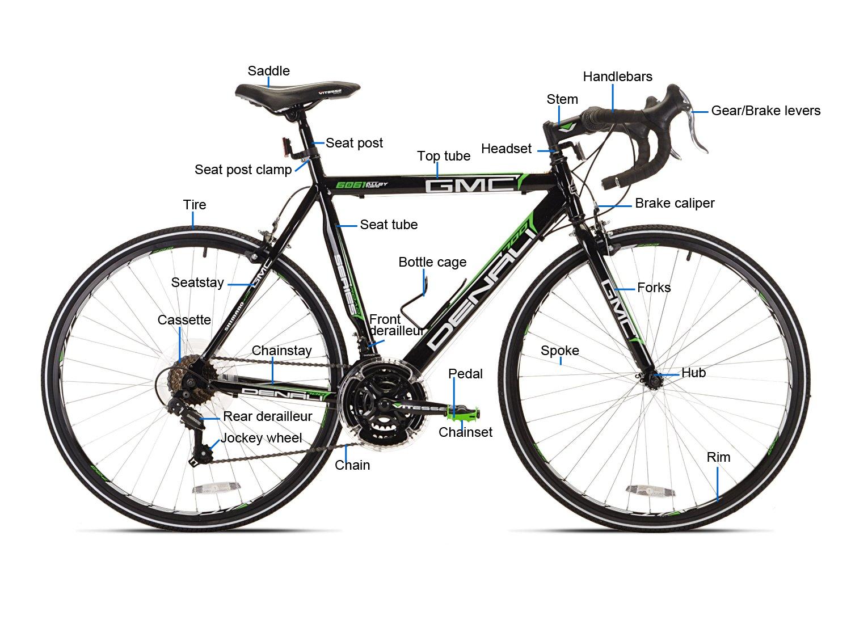 Bike Anatomy (1500×1100) | baik | Pinterest | Anatomy and Cycling