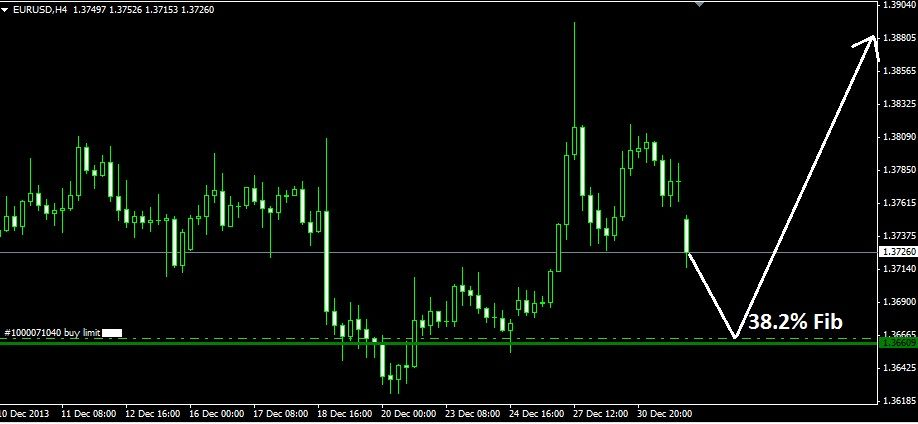 Binary options simulator minimum deposit 50