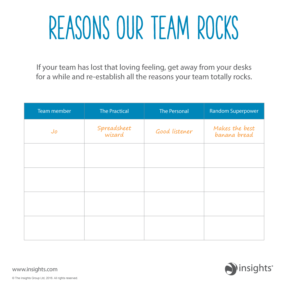 Reasons Our Team Rocks A Fun Exercise To Take Into Your