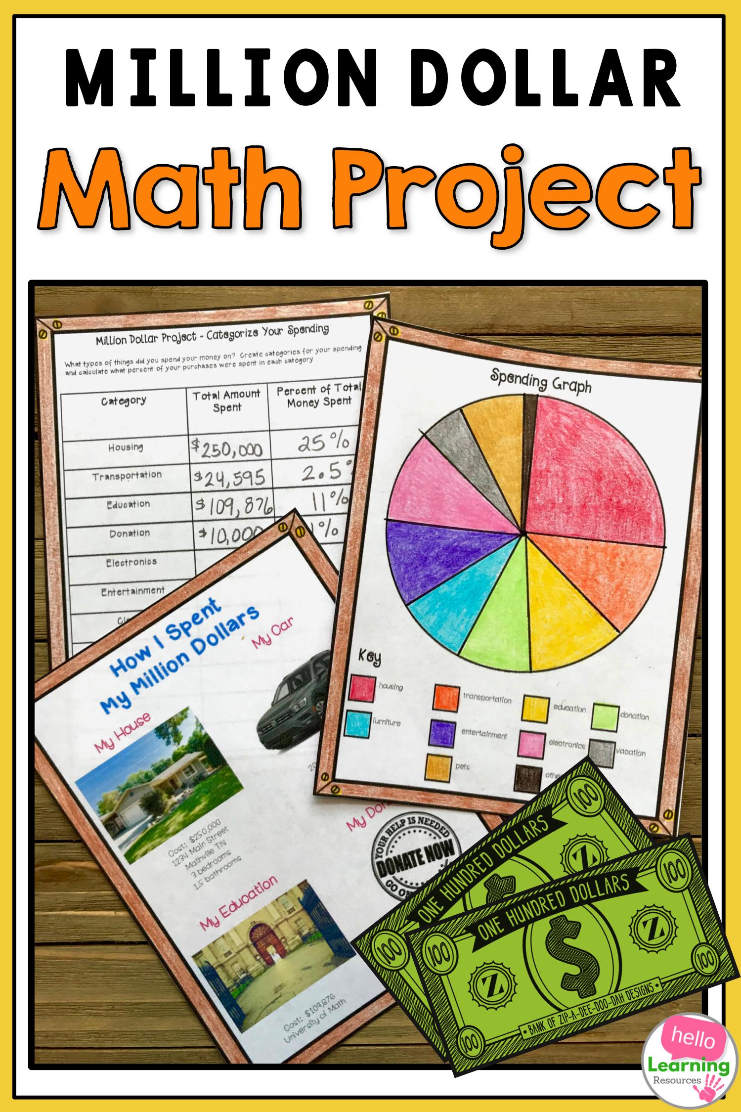 medium resolution of Million Dollar Math Project   Math projects